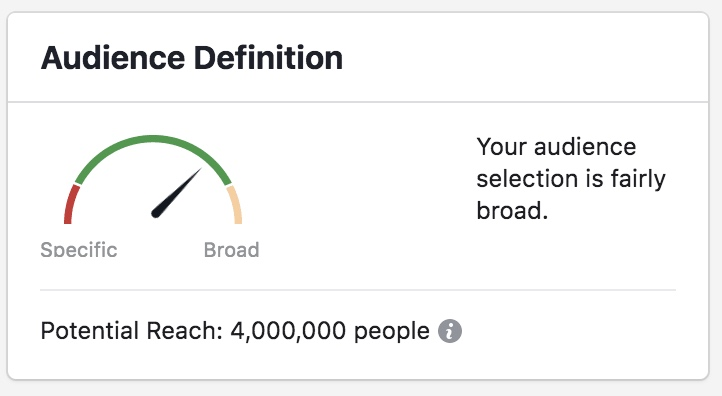 Audience Size In FB Ad Manager