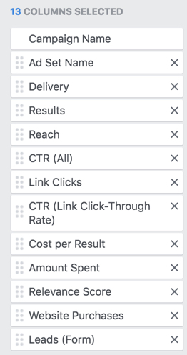 Customize Columns In Facebook Ad Manager Image 3