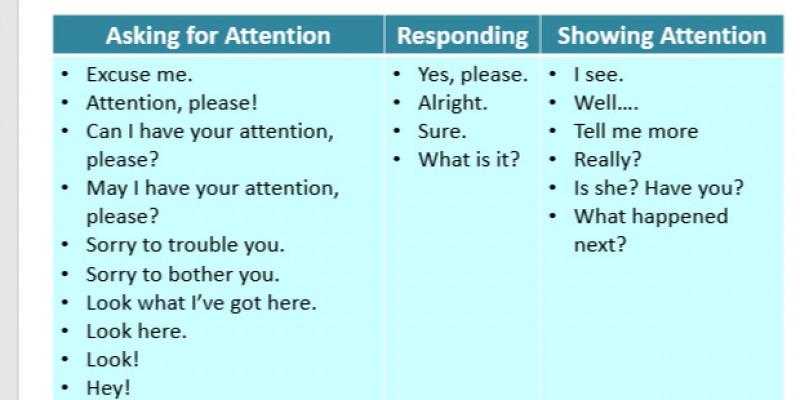 Guru Berbagi Rpp English Kls 8 Attention And Understanding