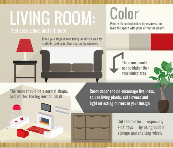 Beginners guide to Feng Shui - tips for your living room.
