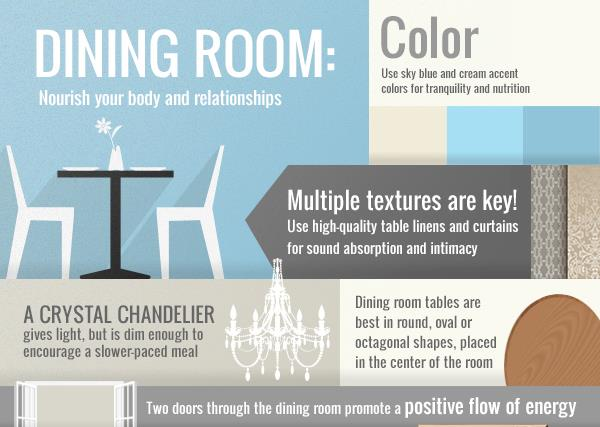 Beginners guide to Feng Shui - tips for your dining room.