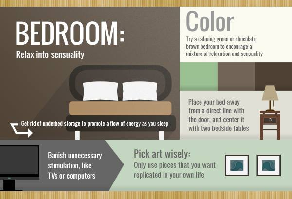 Beginners guide to Feng Shui - tips for your bedroom.