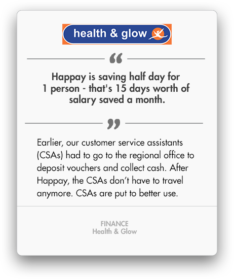 Happay Healthglow Testimonial, Petty Cash Management