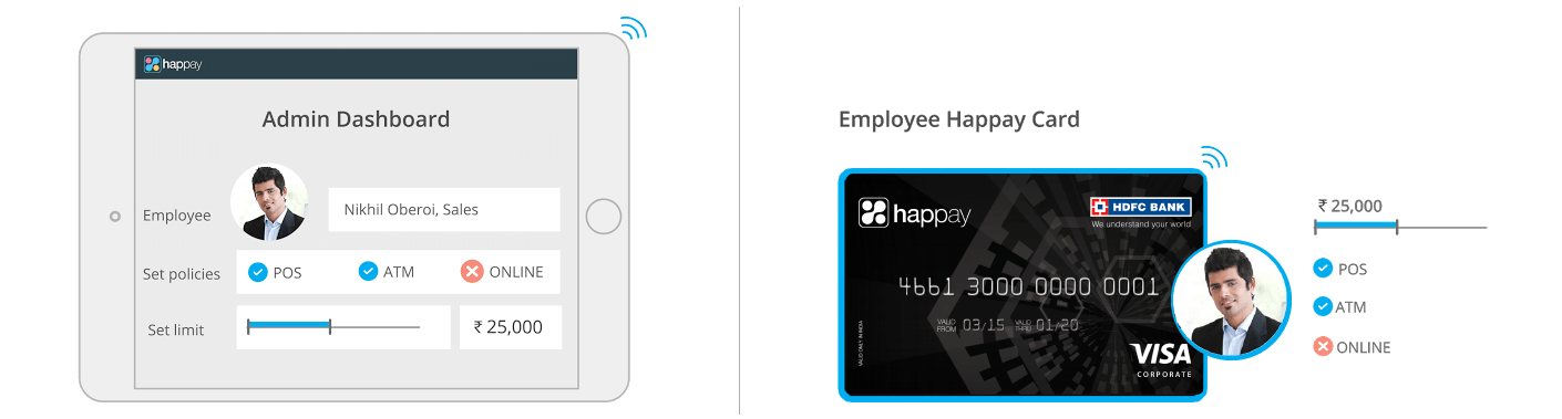 Happay Prepaid Corporate Cards