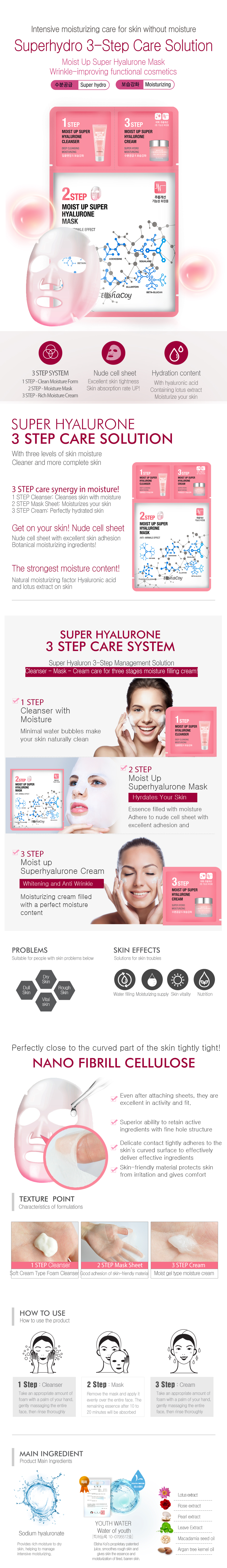 Moist Up Hyalurone 3 Step Mask (Box of 10pcs)