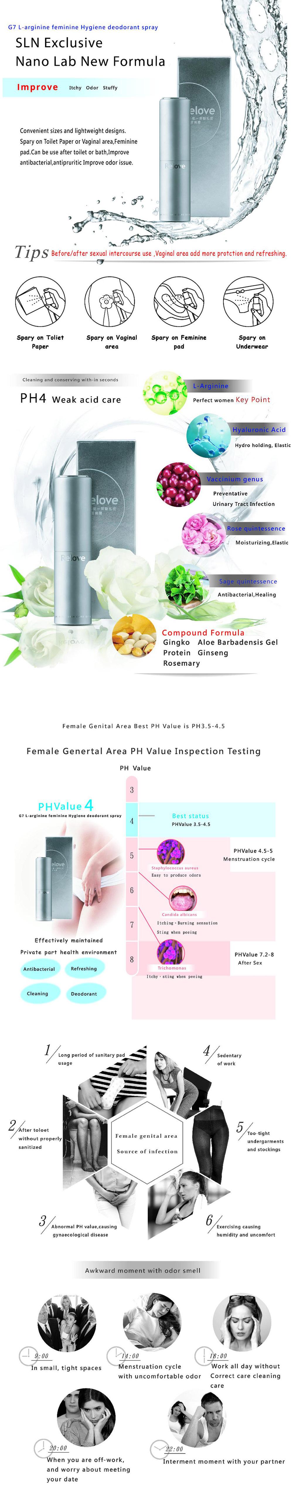 G7 Feminine Hygiene Deodorant Spray