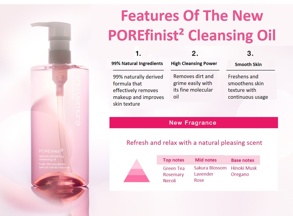 POREfinist Sakura Refreshing Cleansing Oil [450mL