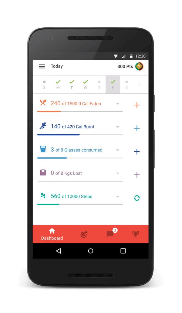 HealthifyMe Dashboard/HealthifyMe Weight-Loss App