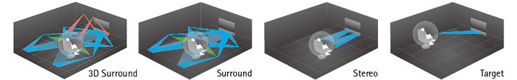 Yamaha ysp 5600 digital sound projector harvey norman for Yamaha ysp 5600 amazon