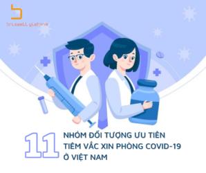 11 NHÓM ĐỐI TƯỢNG ƯU TIÊN TIÊM VẮC XIN PHÒNG COVID-19 Ở VIỆT NAM