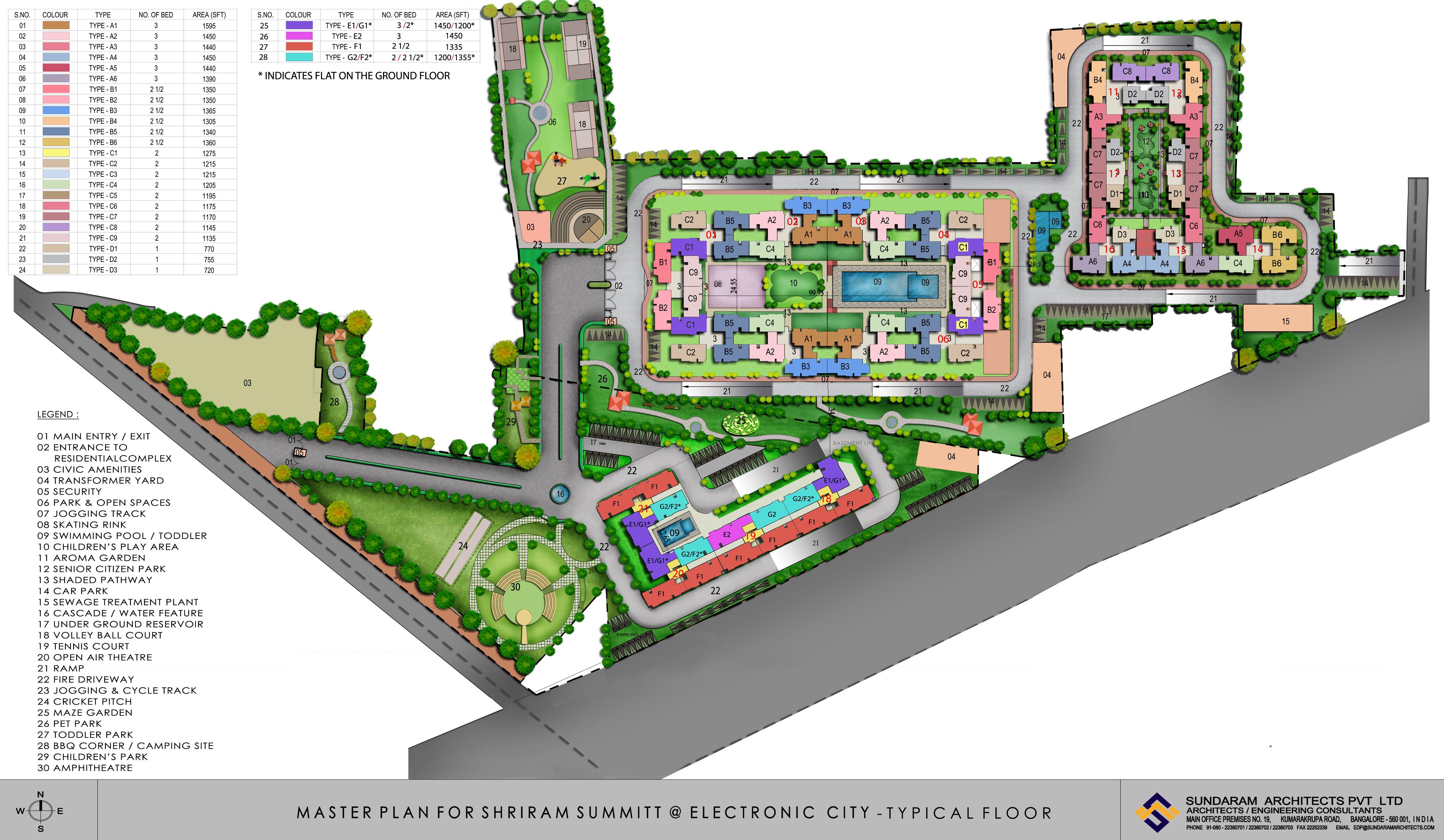 Shriram Summitt Electronic City Phase 1 Bangalore 14231