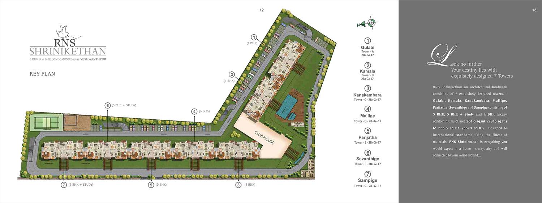 RNS Shrinikethan Yeshwanthpur Bangalore 14645