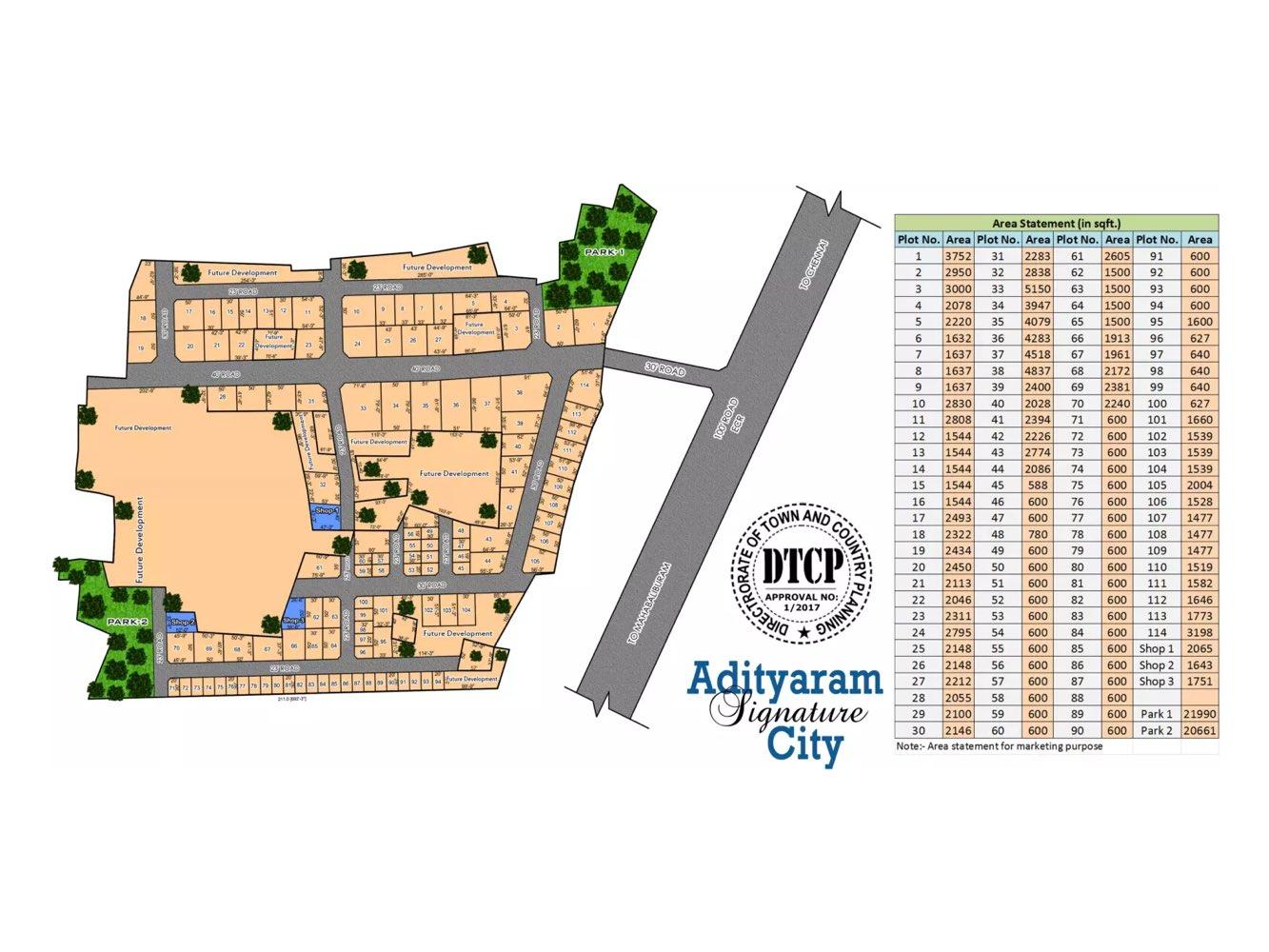 Adityaram Nagar Phase 5 masterplan