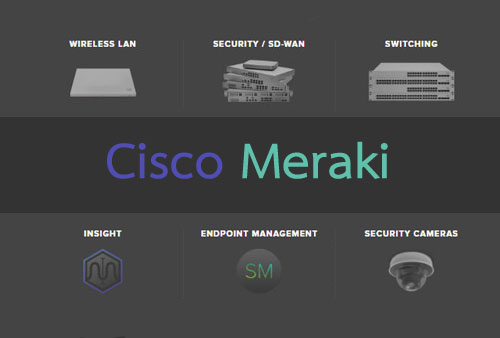 Cisco-Meraki-Banner