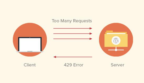 IDOLTV Một số lỗi thường gặp WordPress 32