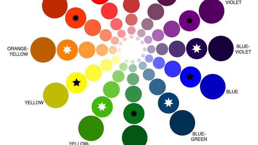 7 skema warna yang banyak digunakan untuk interior rumah 123 tahukah anda ada trik efektif memadupadankan warna ala desainer trik ini adalah yang paling mudah dengan menggunakan diagram warna sederhana ccuart Images