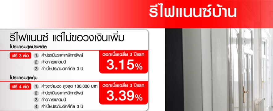 CIMB THAI HOME LOAN