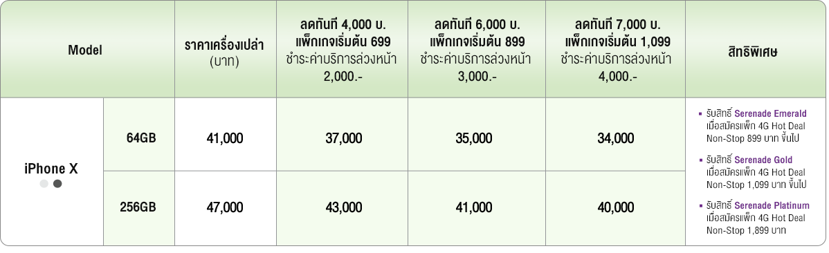 ซื้อ iPhone X ทั้ง 64GB และ 256GB ที่ AIS Store