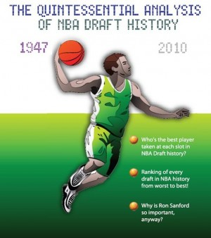 'Who Da Man? The Quintessential Analysis of NBA Draft History 1947-2010'  by Tim Johnson from Bookbaby in Sports & Hobbies category
