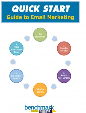 The Benchmark Email Quickstart Guide A simple, chronological guide to the email marketing process by Benchmark Email from Bookbaby in Business & Management category