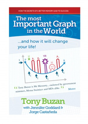 The Most Important Graph in the World ...And How it Will Change Your Life by Tony Buzan from Bookbaby in Lifestyle category