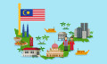 Malaysia's ease of doing business - ranking improves significantly