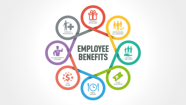 do your employees know what benefits they have human resources online