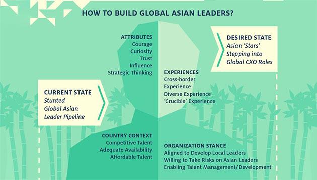 Association southeast asian nations