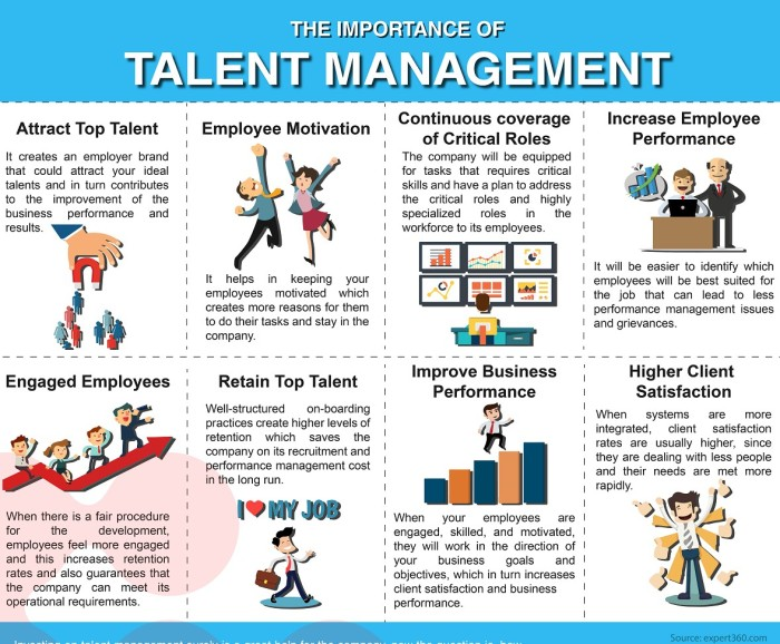 the importance of talent management and why companies should invest