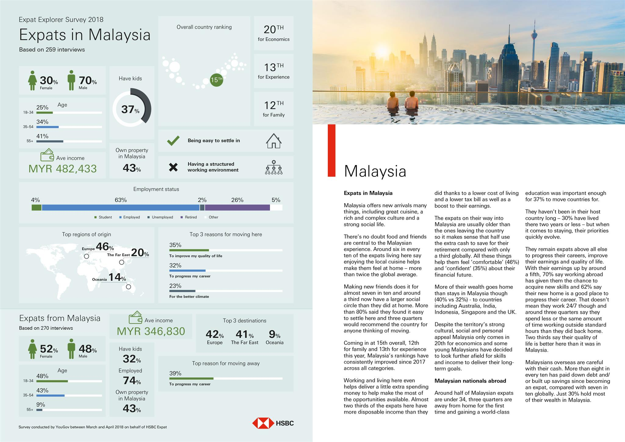 Here's why expats love moving to Singapore | Human Resources