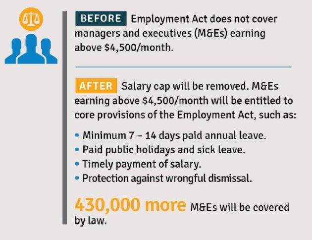 Changes to Singapore's Employment Act set to take effect
