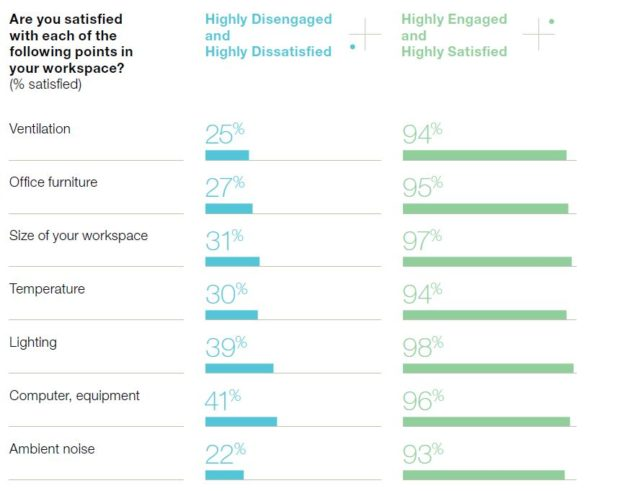 Is your work environment more open-plan or private-office?   Human