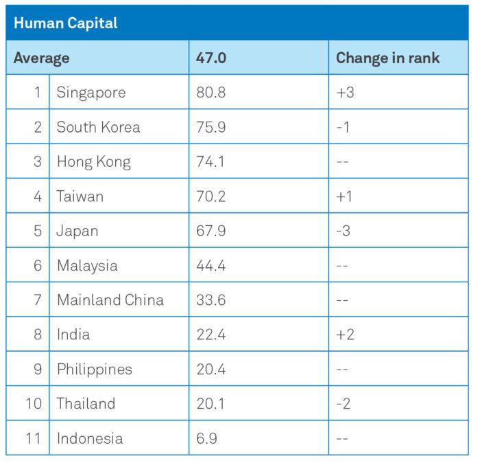Priya-Dec-2018-digital-transformation-human-capital-provided1