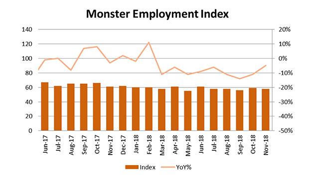 Priya-Jan-2019-Monster-MEI-Chart-1-provided