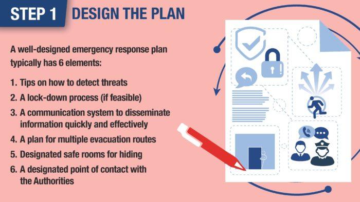 Priya-Jan-2019-MOM-Emergency-Response-plan-step-1