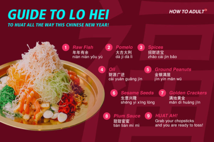 Guide_to_Lo_Hei-768x508