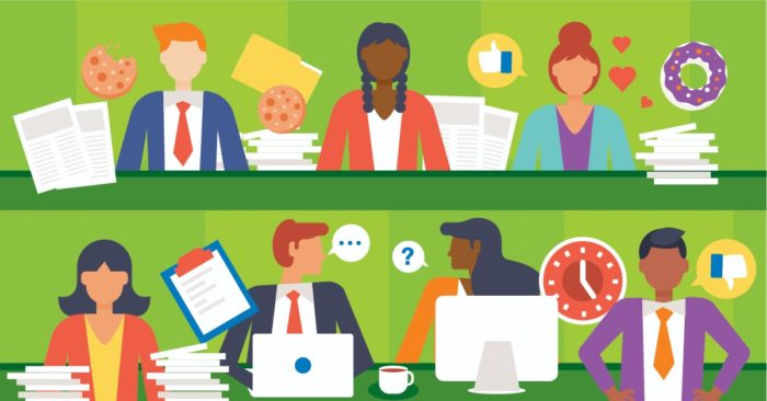 What's your office personality type? | Human Resources Online