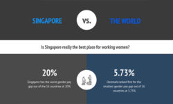 Priya-Feb-2019-finder-infographic-women-working-in-singapore-provided