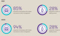 Priya-March-2019-Women-in-Business-screengrab