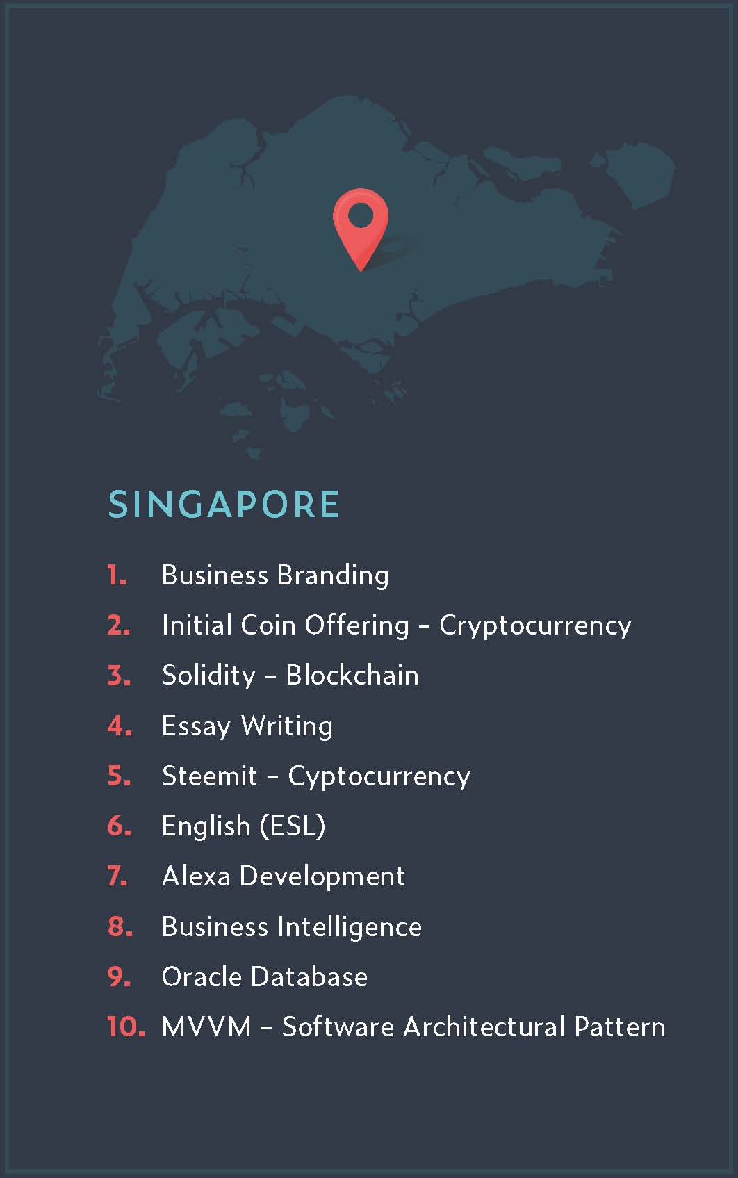 Udemy_Top_10_Skills_Infographic-Singapore