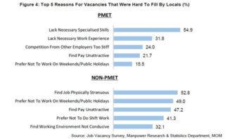 Priya-MOM-Job-Vacancies-Report-2018-hard-to-fill-roles-RESIZED-LEAD