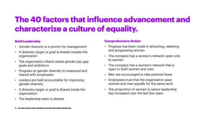 Priya-March-2019-Accenture-Gender-Equality-report-2019-screengrab