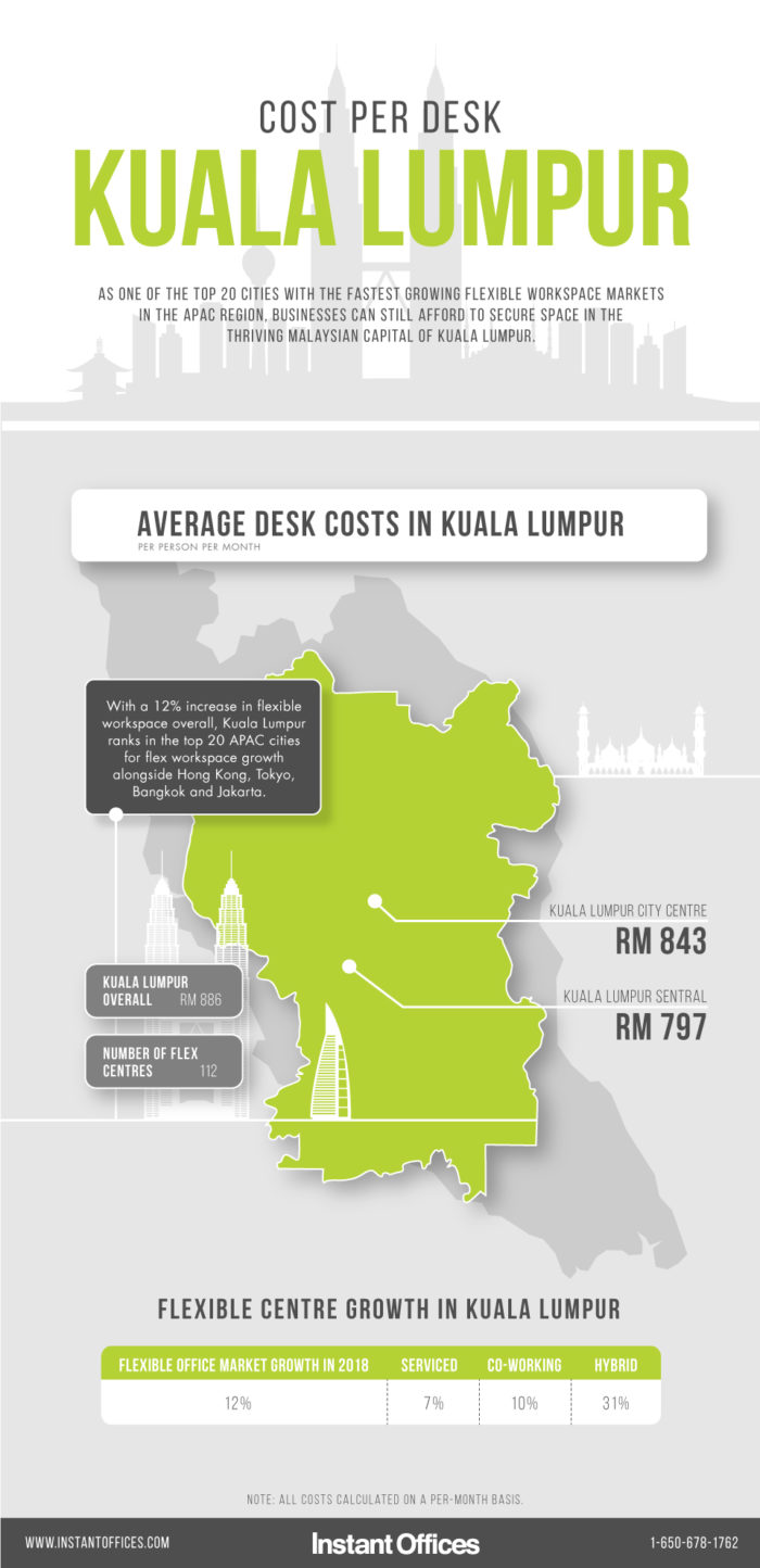 Instant-Office-Cost-Per-Desk-KL-IG