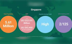Priya-April-2019-GTCI-Infographic-provided