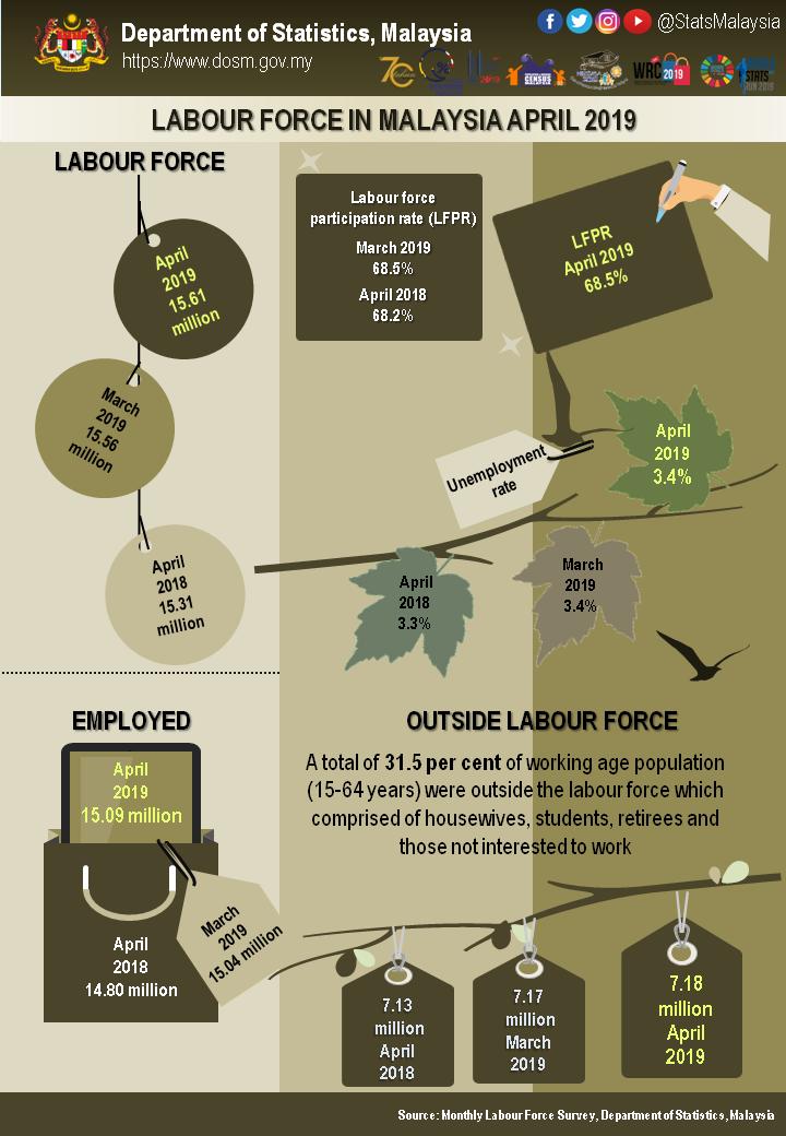 Infografik-BI-STB-Apr-2019