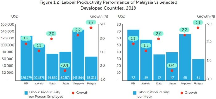 Priya-June-2019-Labour-Productivity-Report-MPC-screengrab-chart-1.2