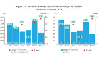 Priya-June-2019-Labour-Productivity-Report-MPC-screengrab-chart-1.2-resized