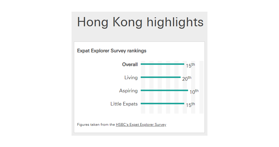 Expat mobility survey: Best countries ranked | Human