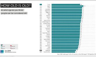 Priya-August-2019-Ipsos-survey-chart-a-screengrab-21