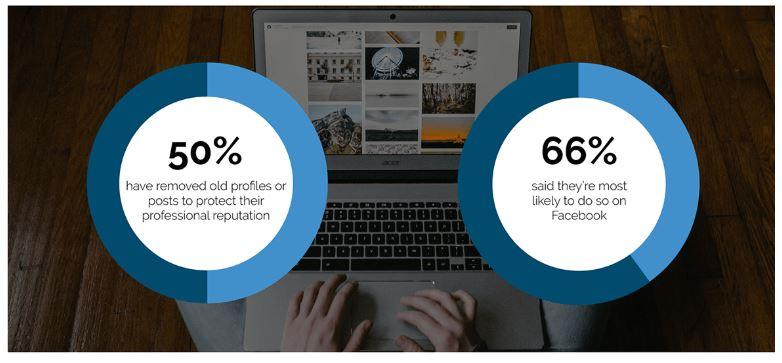 Priya-August-2019-Survey-social-media-screengrab-4